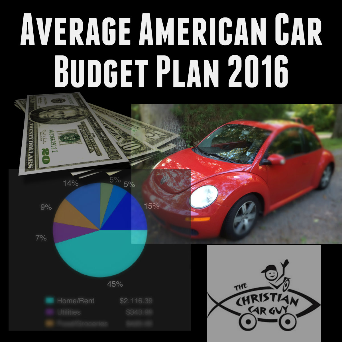 Average American Car Budget Plan 2016