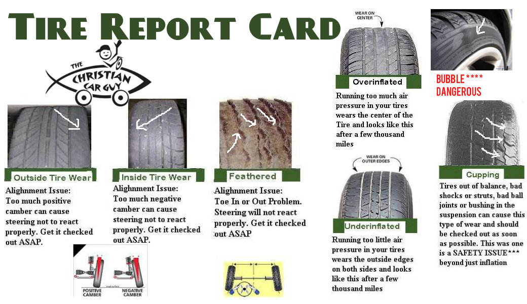 Tire Report Card